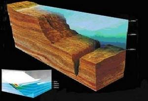 fakta tentang dasar lautan yang gelap