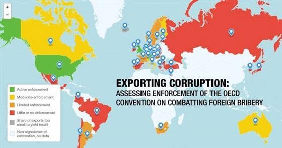 transparasi internasional