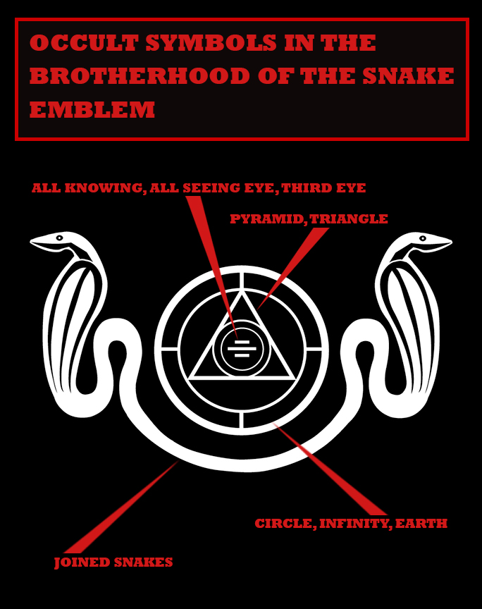 BROTHERHOOD-of-the-snake-occult-symbols-infographic