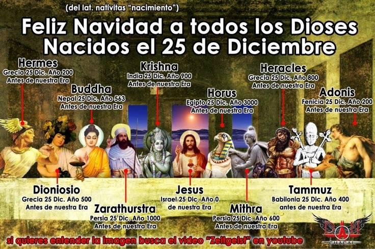 25 Desember Hari Ulangtahun Para Tuhan (dok.Irena Handono Center)