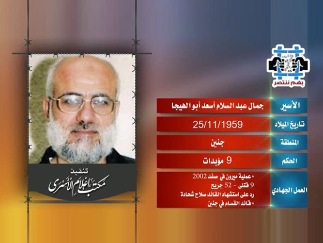 tahanan abadi Israel - Jamal Abdul Salam