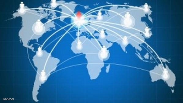 jaringan internet duni