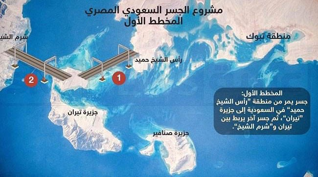 Egypt Hands over Two Disputed Islands to Saudi Arabia