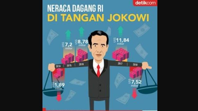 Fundamental Ekonomi Memburuk, RR: Jokowi dan Menterinya Kemana, Sibuk Politik?